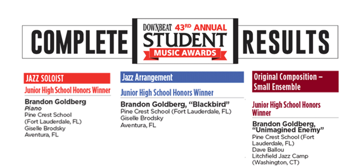 Downbeat 43rd Annual Student Music Awards